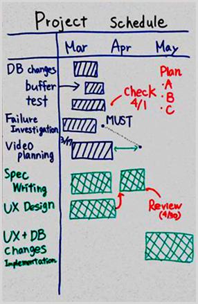 OfficeLens: Whiteboard nach dem Scan