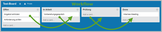 Trello: Workflows abbilden