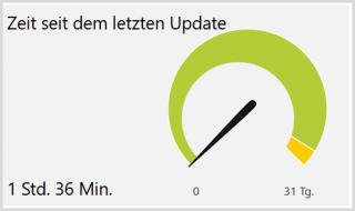 Monitoring: Zeitpunkt des letzten Updates