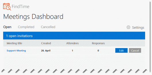 Das Meeting-Dashboard