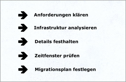 Der Office 365 Migrationsplan