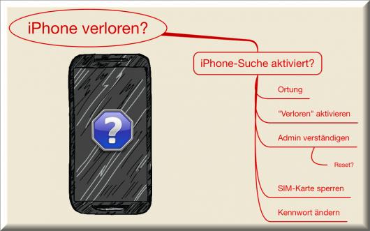 iPhone verloren: Die wichtigen Schritte